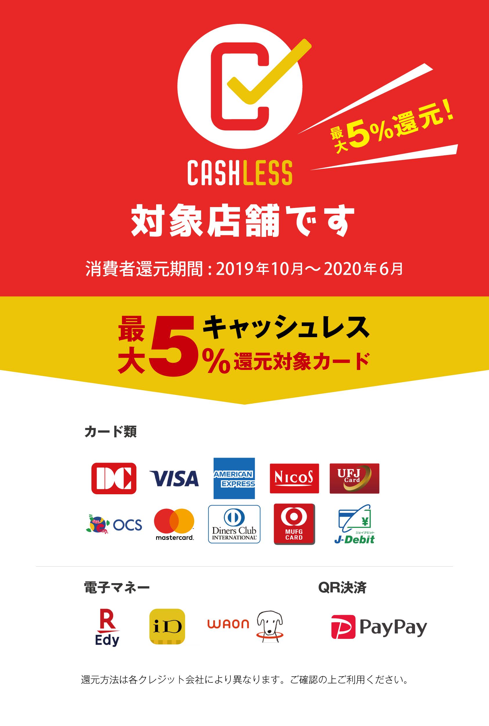 キャッシュレス還元対象カード